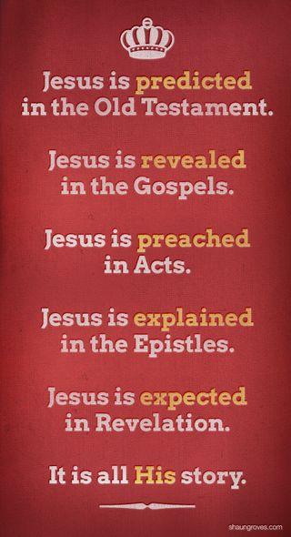 Jesus-Is